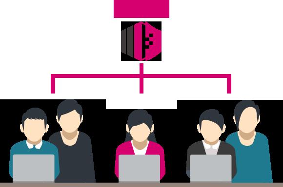 meclibはデジタルブック・電子カタログ作成するのに利用人数制限がありません