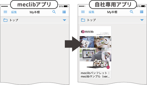 アプリの「My本棚」に任意のデジタルブックがダウンロードされる状態で配信可能