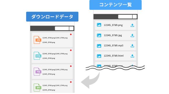 デジタルブック・電子カタログ上のコンテンツデータをダウンロード