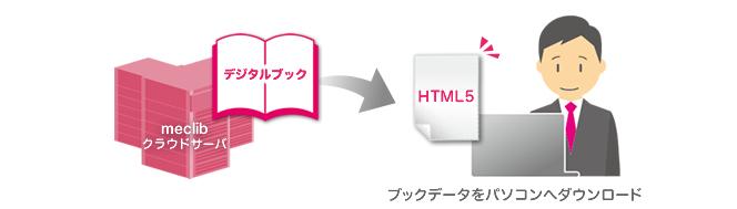 電子ブックデータのダウンロード